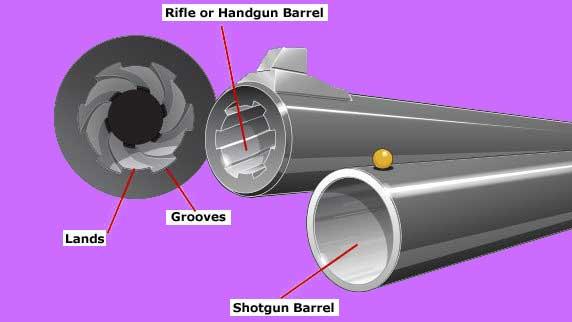 تاثیر مشخصات لوله و خانشکی بر قدرت تخریب و کشتار تفنگ بادی
